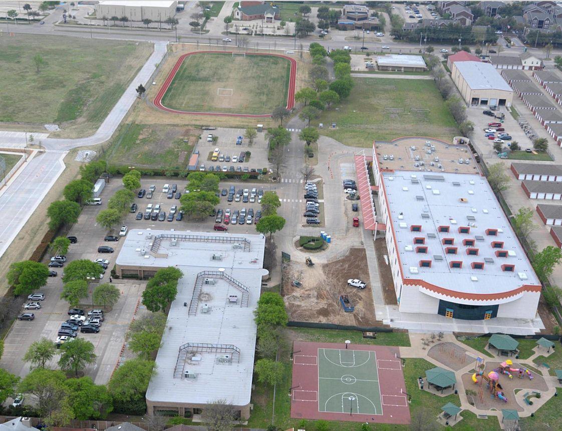 Top Texas Islamic Private Schools (2018-19)